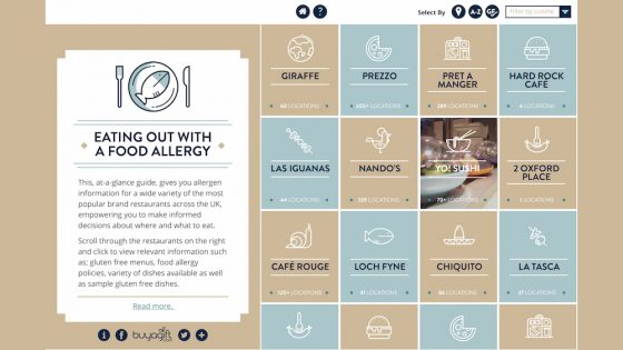 Buyagift.com's food allergy restaurant guide