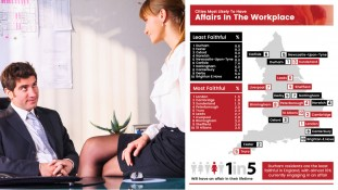 More than half of affairs start at work