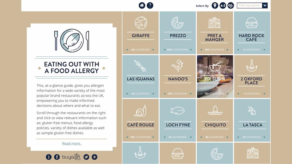 Buyagift.com's food allergy restaurant guide