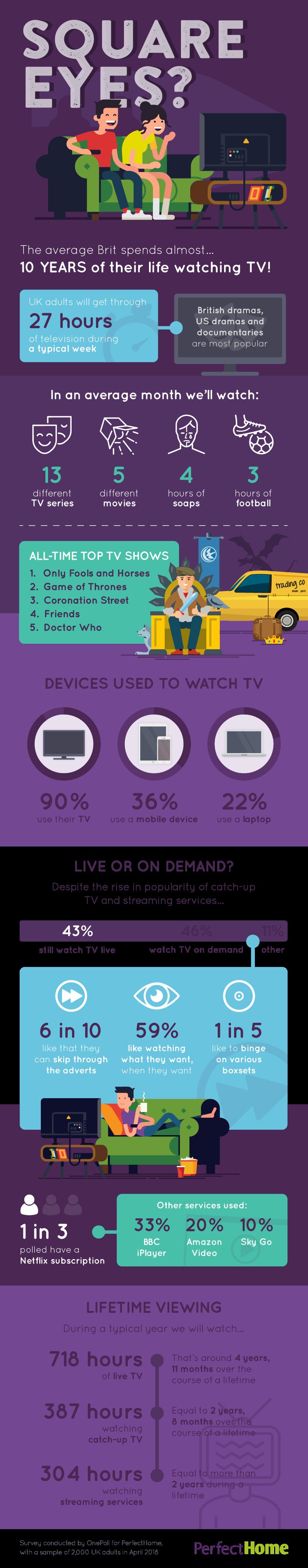 ph_lifetime_tv_infographic_final