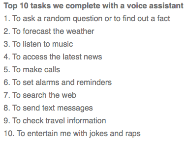 10 tasks we complete with voice assistant